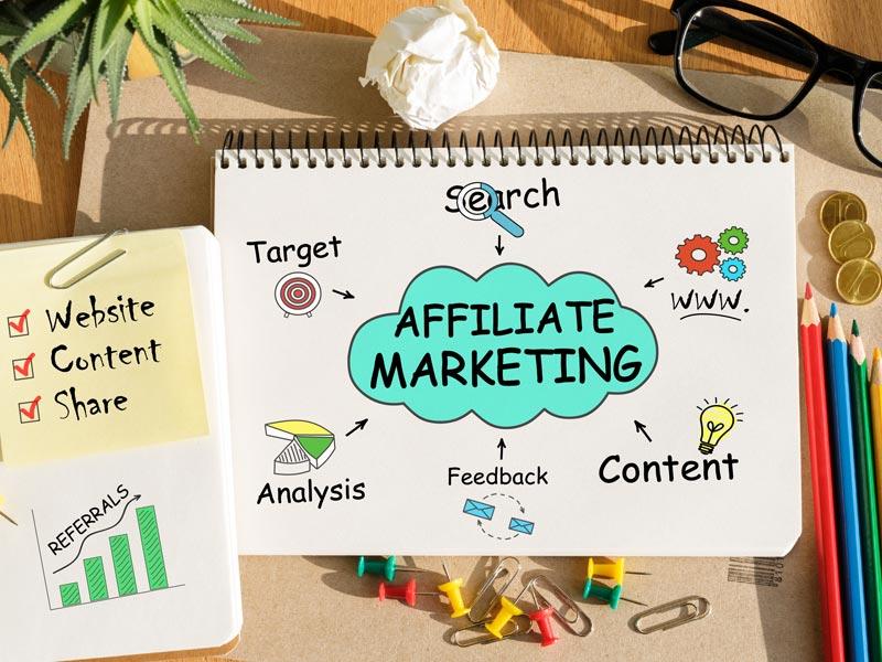 kiem-tien-tu-affiliate-marketing