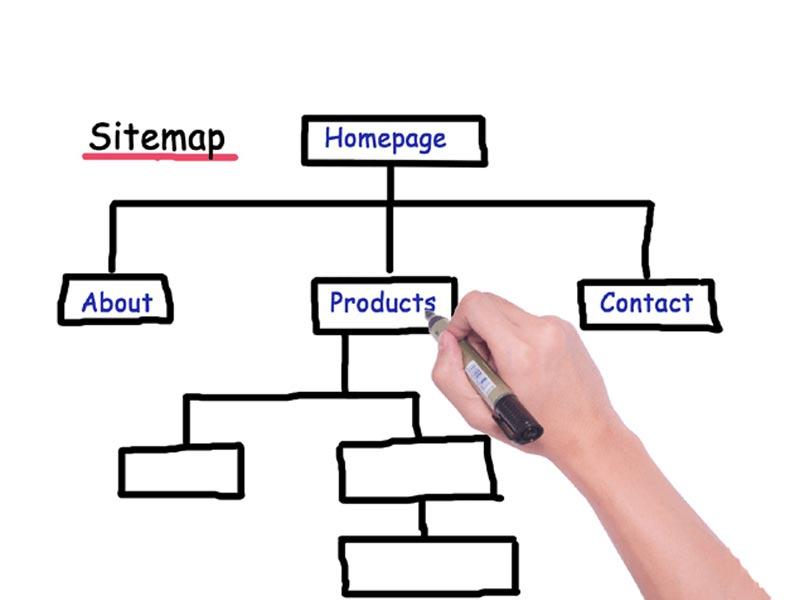 Tại sao bạn cần XML sitemaps