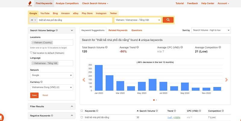 sử dụng keywordtool để nghiên cứu từ khóa